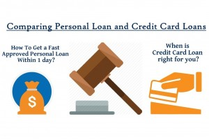 Personal Loan, Credit Card Loan