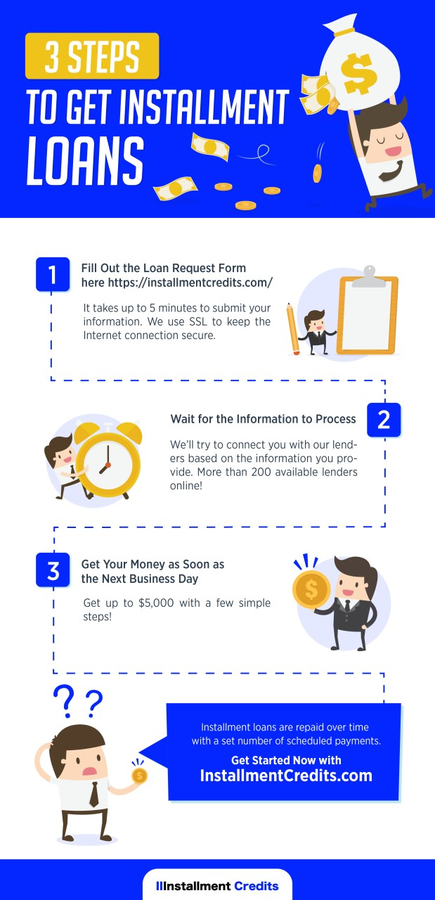 how to take out installment loans